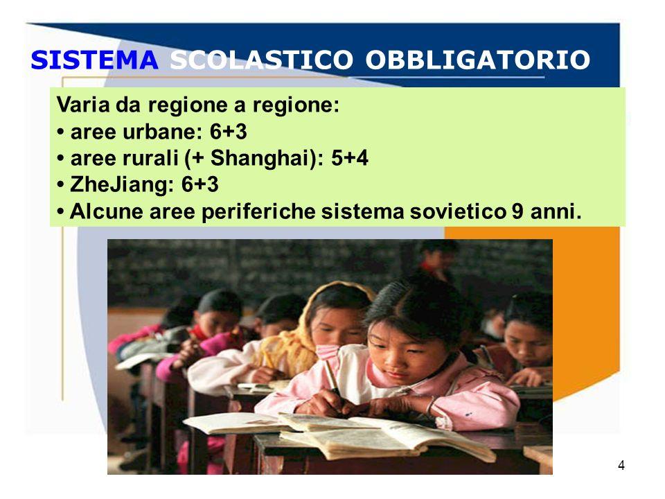 Mario Fraccaro4 SISTEMA SCOLASTICO OBBLIGATORIO Varia da regione a regione: aree urbane: 6+3 aree rurali (+ Shanghai): 5+4 ZheJiang: 6+3 Alcune aree p