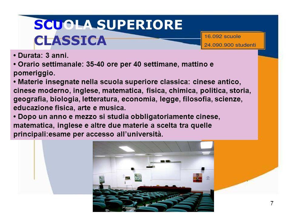 Mario Fraccaro7 SCUOLA SUPERIORE CLASSICA Durata: 3 anni. Orario settimanale: 35-40 ore per 40 settimane, mattino e pomeriggio. Materie insegnate nell
