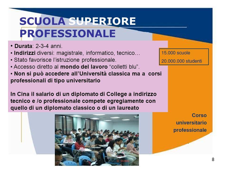 Mario Fraccaro8 SCUOLA SUPERIORE PROFESSIONALE Durata: 2-3-4 anni. Indirizzi diversi: magistrale, informatico, tecnico… Stato favorisce listruzione pr