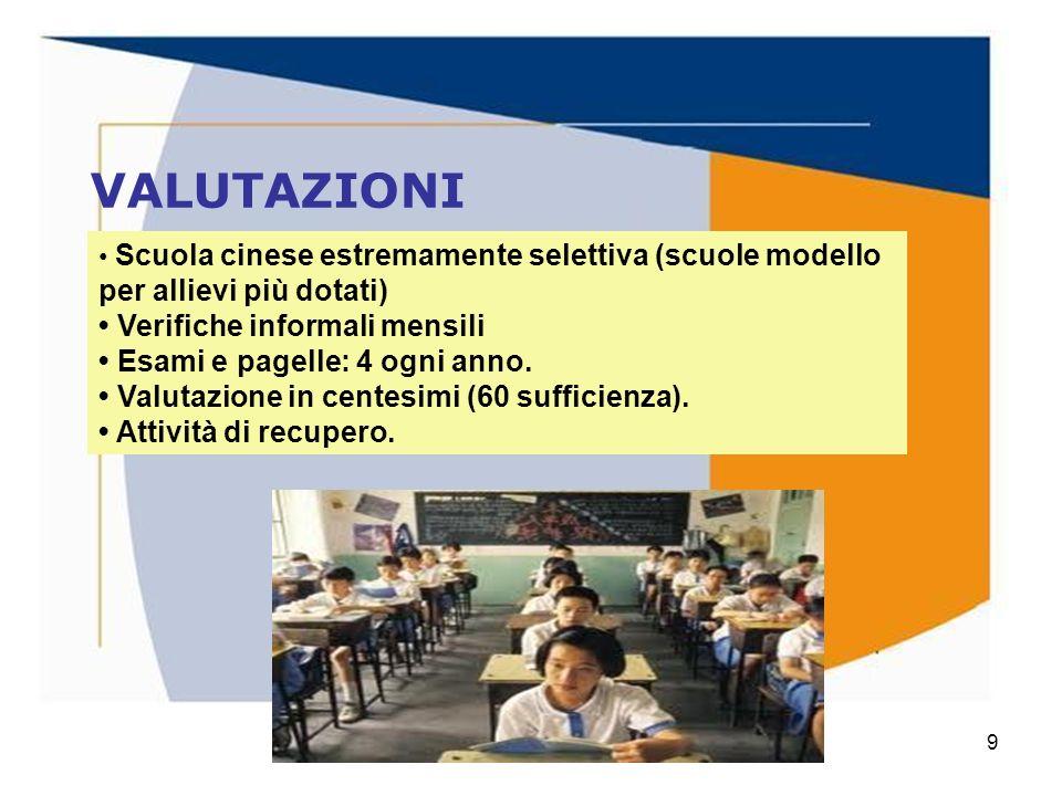 Mario Fraccaro9 VALUTAZIONI Scuola cinese estremamente selettiva (scuole modello per allievi più dotati) Verifiche informali mensili Esami e pagelle: