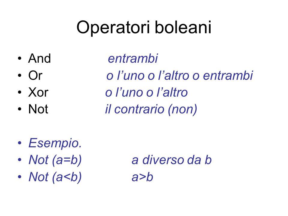 Operatori boleani And entrambi Or o luno o laltro o entrambi Xor o luno o laltro Not il contrario (non) Esempio. Not (a=b) a diverso da b Not (a b