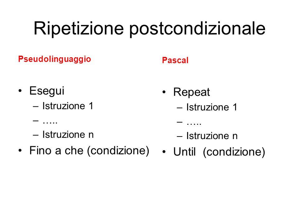 Ripetizione postcondizionale Pseudolinguaggio Esegui –Istruzione 1 –….. –Istruzione n Fino a che (condizione) Pascal Repeat –Istruzione 1 –….. –Istruz