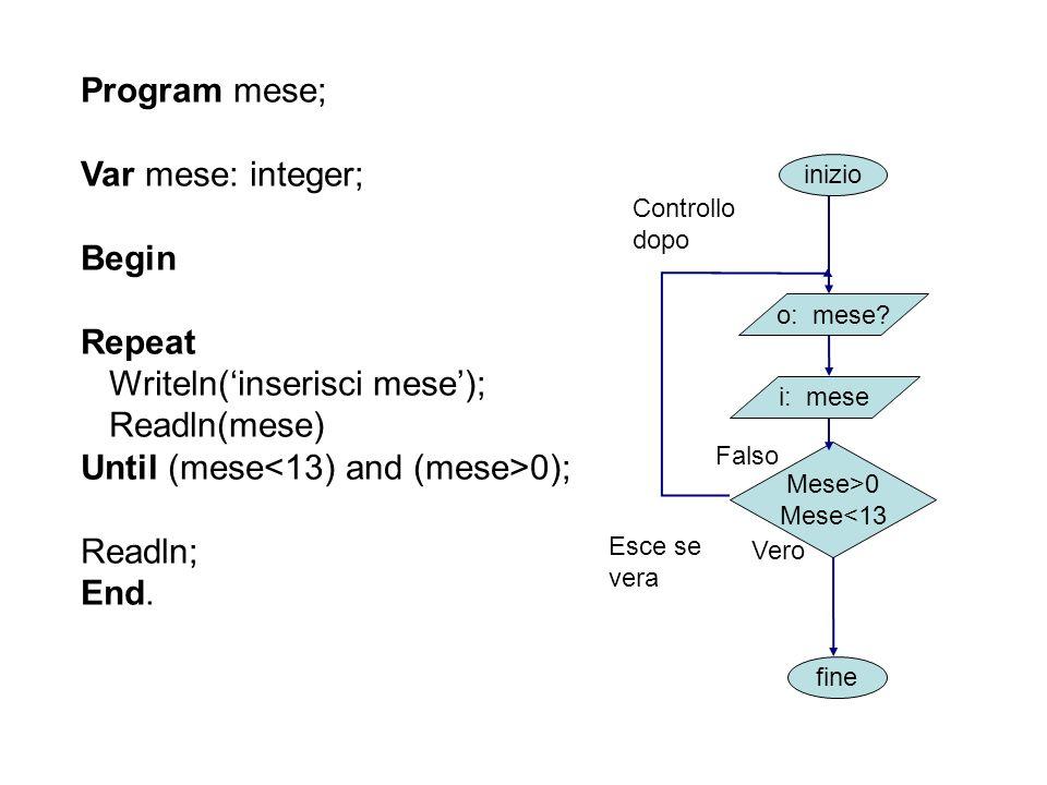 Program mese; Var mese: integer; Begin Repeat Writeln(inserisci mese); Readln(mese) Until (mese 0); Readln; End. Mese>0 Mese<13 Esce se vera Falso Ver