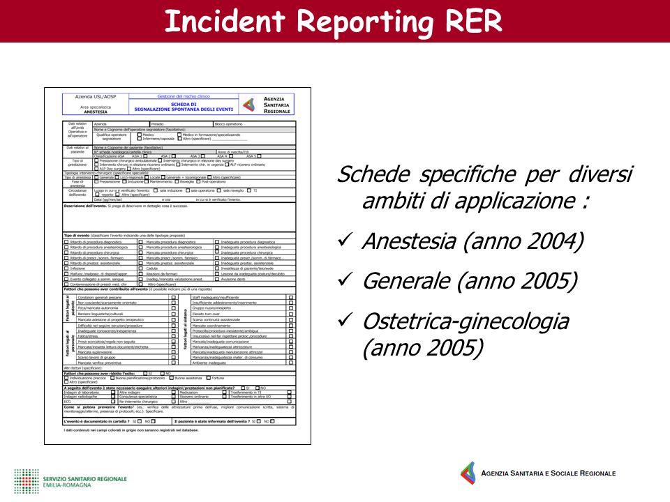 Incident Reporting RER Schede specifiche per diversi ambiti di applicazione : Anestesia (anno 2004) Generale (anno 2005) Ostetrica-ginecologia (anno 2
