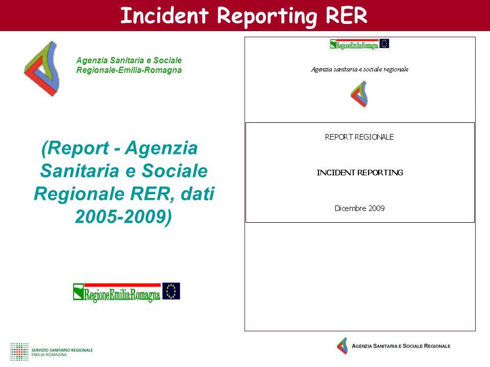 Incident Reporting RER (Report - Agenzia Sanitaria e Sociale Regionale RER, dati 2005-2009) Agenzia Sanitaria e Sociale Regionale-Emilia-Romagna