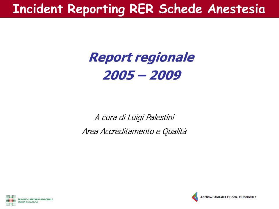 Incident Reporting RER Schede Anestesia Report regionale 2005 – 2009 A cura di Luigi Palestini Area Accreditamento e Qualità