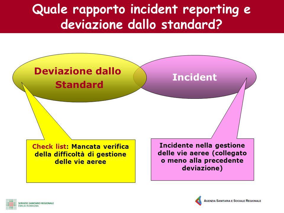 Quale rapporto incident reporting e deviazione dallo standard? Incident Deviazione dallo Standard Check list: Mancata verifica della difficoltà di ges