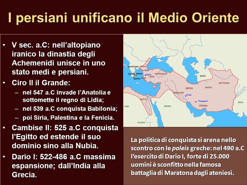 I persiani unificano il Medio Oriente V sec. a.C: nellaltopiano iranico la dinastia degli Achemenidi unisce in uno stato medi e persiani.V sec. a.C: n