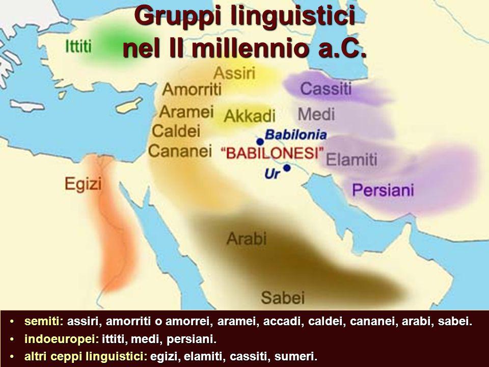 Gruppi linguistici nel II millennio a.C. semiti: assiri, amorriti o amorrei, aramei, accadi, caldei, cananei, arabi, sabei.semiti: assiri, amorriti o