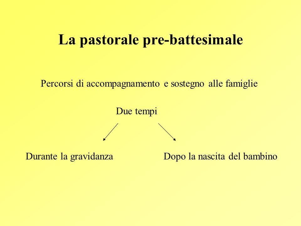 La pastorale pre-battesimale Percorsi di accompagnamento e sostegno alle famiglie Due tempi Durante la gravidanzaDopo la nascita del bambino