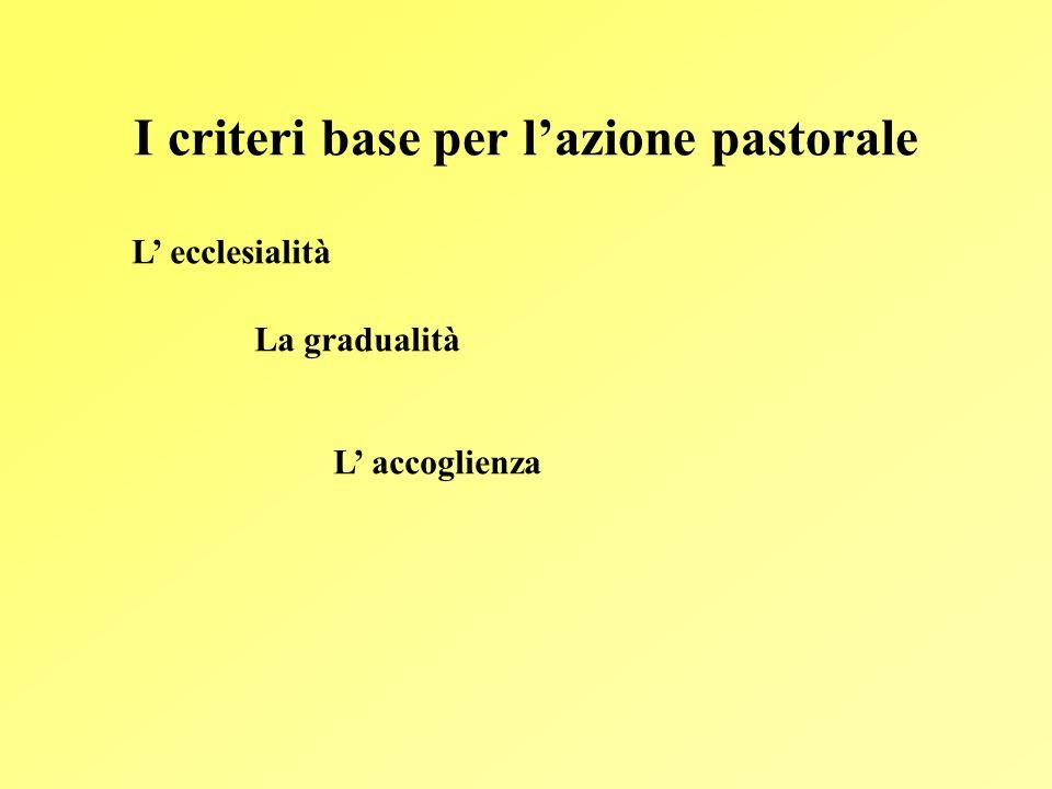 I criteri base per lazione pastorale L ecclesialità La gradualità L accoglienza