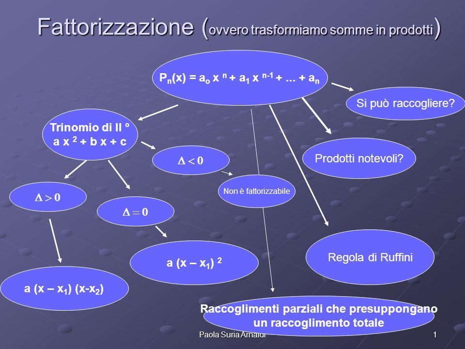 1Paola Suria Arnaldi Fattorizzazione ( ovvero trasformiamo somme in prodotti ) P n (x) = a o x n + a 1 x n-1 +... + a n Trinomio di II ° a x 2 + b x +