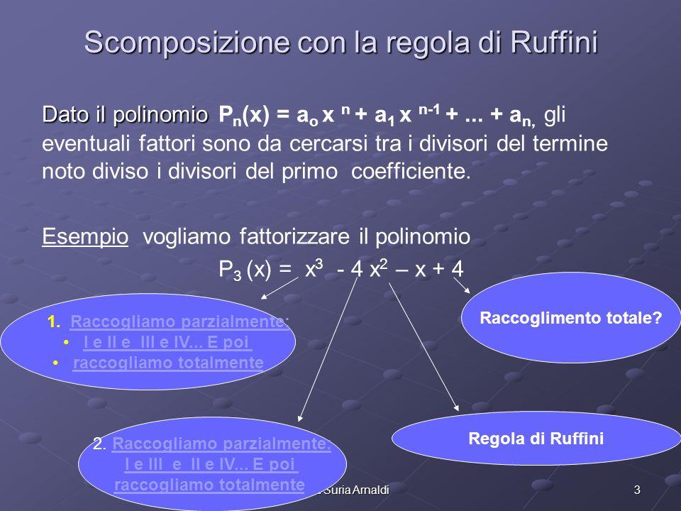 3Paola Suria Arnaldi Scomposizione con la regola di Ruffini Dato il polinomio Dato il polinomio P n (x) = a o x n + a 1 x n-1 +... + a n, gli eventual