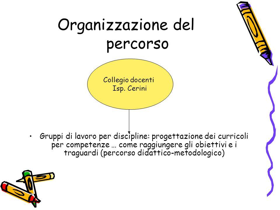 Organizzazione del percorso Gruppi di lavoro per discipline: progettazione dei curricoli per competenze … come raggiungere gli obiettivi e i traguardi (percorso didattico-metodologico) Collegio docenti Isp.