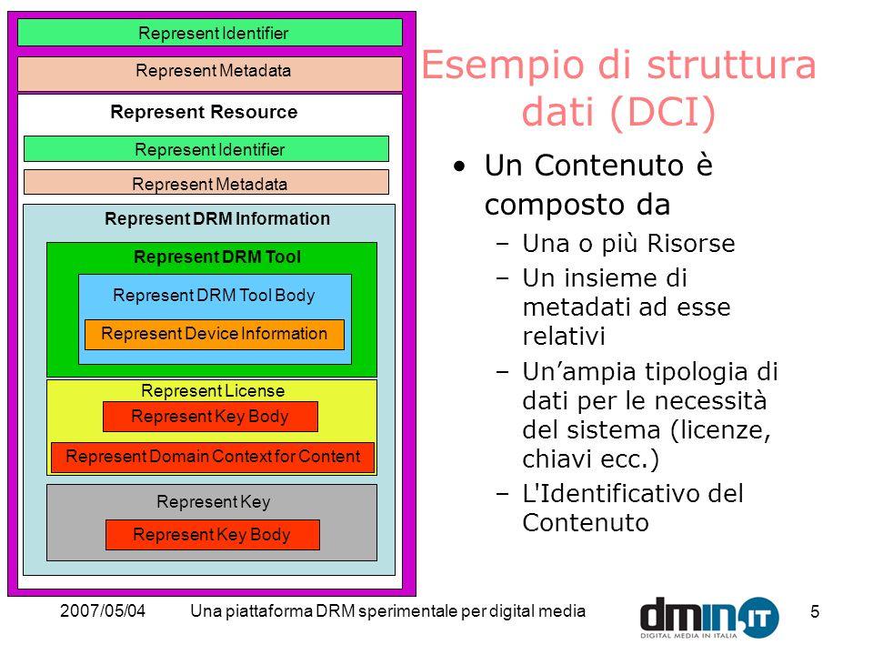 2007/05/04Una piattaforma DRM sperimentale per digital media 5 Represent Metadata Represent Identifier Represent DRM Information Represent License Rep
