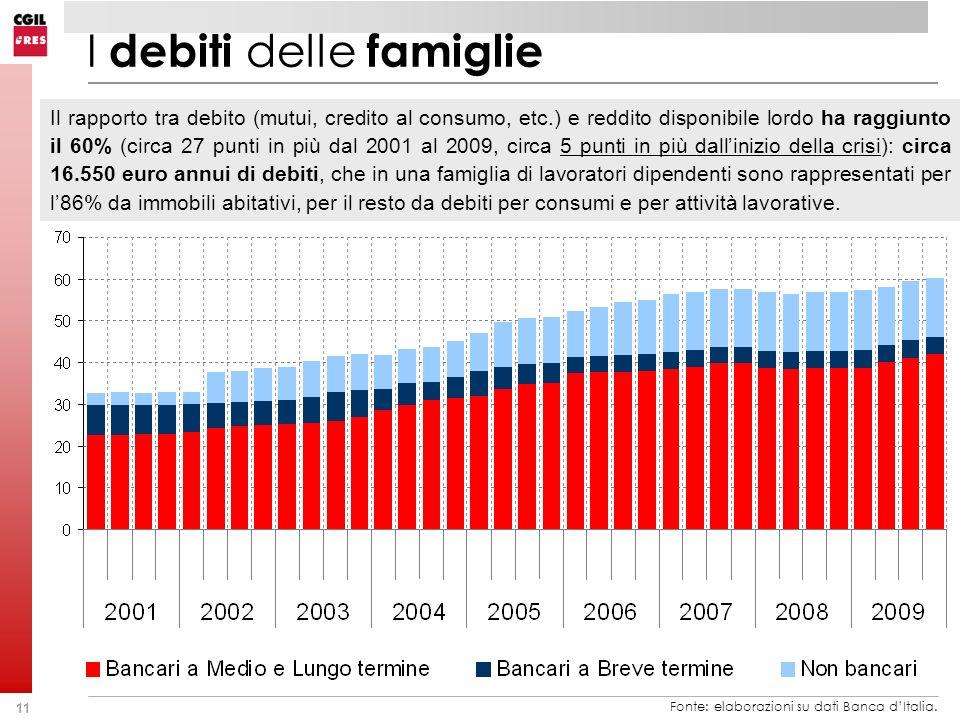 11 Il rapporto tra debito (mutui, credito al consumo, etc.) e reddito disponibile lordo ha raggiunto il 60% (circa 27 punti in più dal 2001 al 2009, circa 5 punti in più dallinizio della crisi): circa 16.550 euro annui di debiti, che in una famiglia di lavoratori dipendenti sono rappresentati per l86% da immobili abitativi, per il resto da debiti per consumi e per attività lavorative.