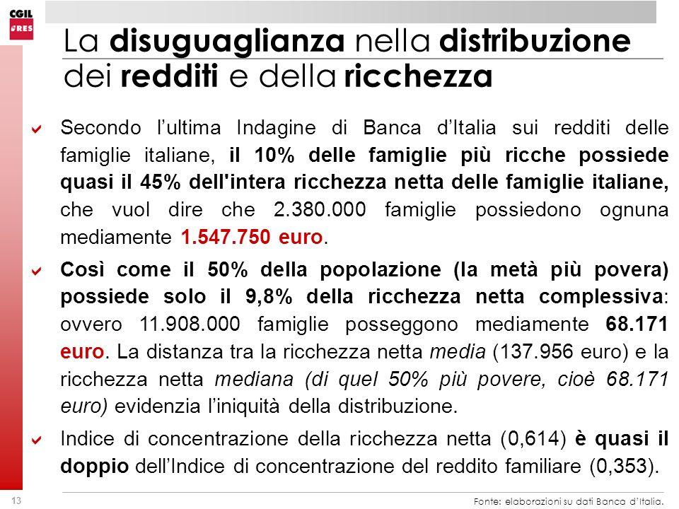 13 La disuguaglianza nella distribuzione dei redditi e della ricchezza Secondo lultima Indagine di Banca dItalia sui redditi delle famiglie italiane, il 10% delle famiglie più ricche possiede quasi il 45% dell intera ricchezza netta delle famiglie italiane, che vuol dire che 2.380.000 famiglie possiedono ognuna mediamente 1.547.750 euro.