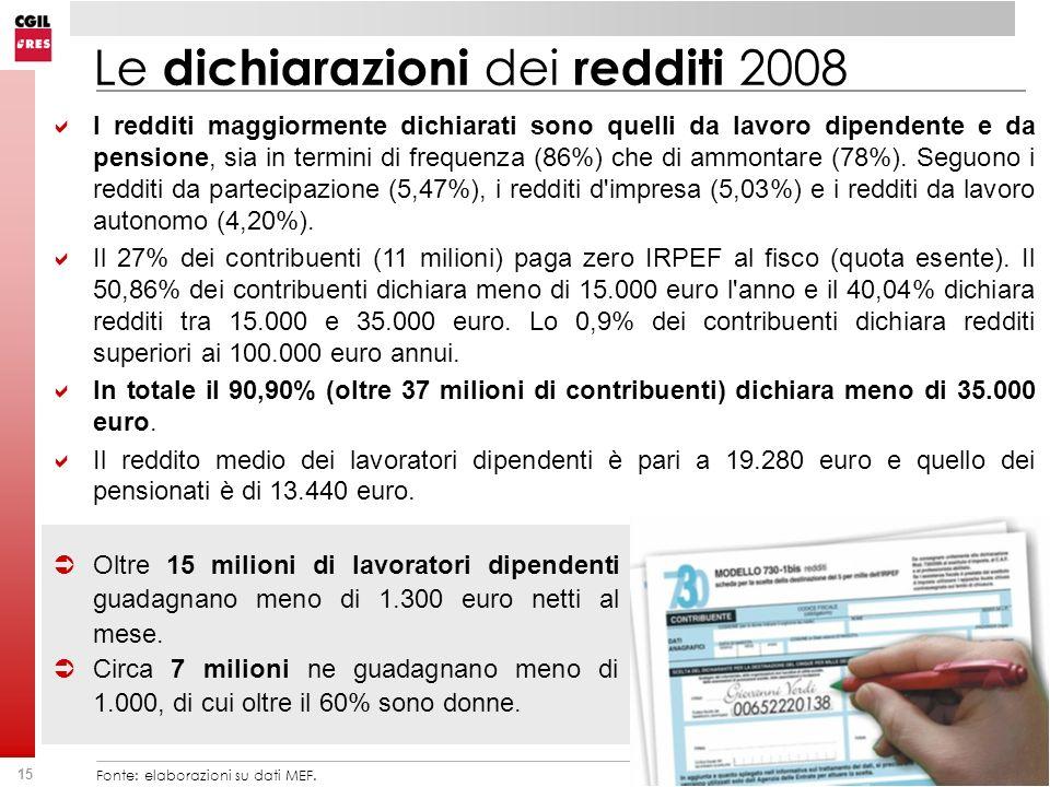 15 Le dichiarazioni dei redditi 2008 I redditi maggiormente dichiarati sono quelli da lavoro dipendente e da pensione, sia in termini di frequenza (86