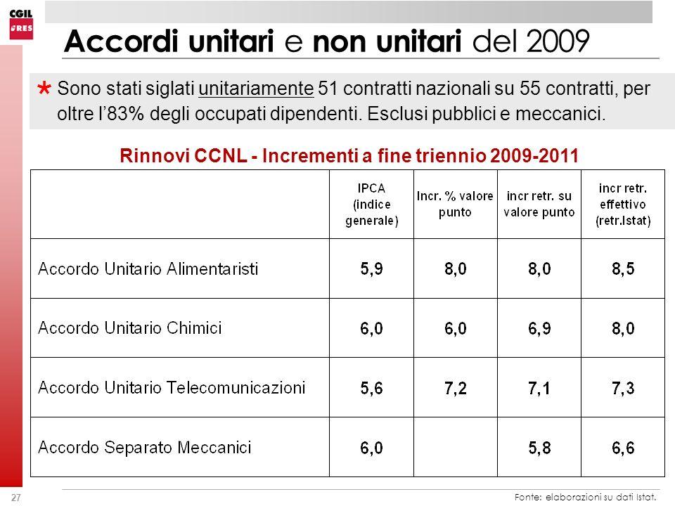 27 Accordi unitari e non unitari del 2009 Fonte: elaborazioni su dati Istat. Rinnovi CCNL - Incrementi a fine triennio 2009-2011 Sono stati siglati un