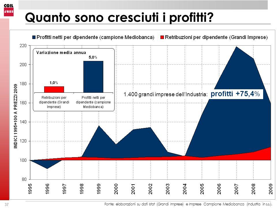 37 Fonte: elaborazioni su dati Istat (Grandi Imprese) e Imprese Campione Mediobanca (Industria in s.s.). Quanto sono cresciuti i profitti? 1.400 grand
