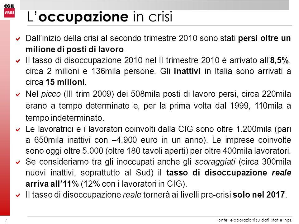7 Il tasso di disoccupazione 2010 nel II trimestre 2010 è arrivato all8,5%, circa 2 milioni e 136mila persone. Gli inattivi in Italia sono arrivati a