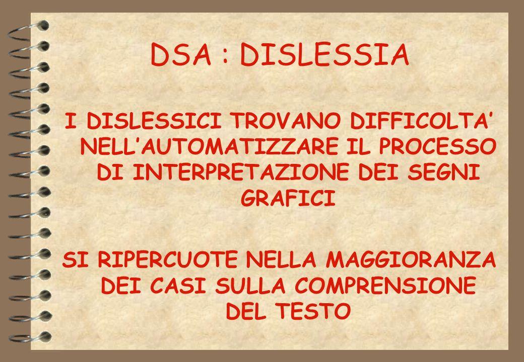 DSA : DISLESSIA I DISLESSICI TROVANO DIFFICOLTA NELLAUTOMATIZZARE IL PROCESSO DI INTERPRETAZIONE DEI SEGNI GRAFICI SI RIPERCUOTE NELLA MAGGIORANZA DEI