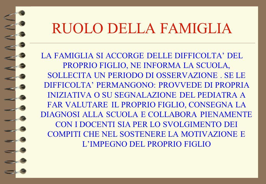 RUOLO DELLA FAMIGLIA LA FAMIGLIA SI ACCORGE DELLE DIFFICOLTA DEL PROPRIO FIGLIO, NE INFORMA LA SCUOLA, SOLLECITA UN PERIODO DI OSSERVAZIONE. SE LE DIF