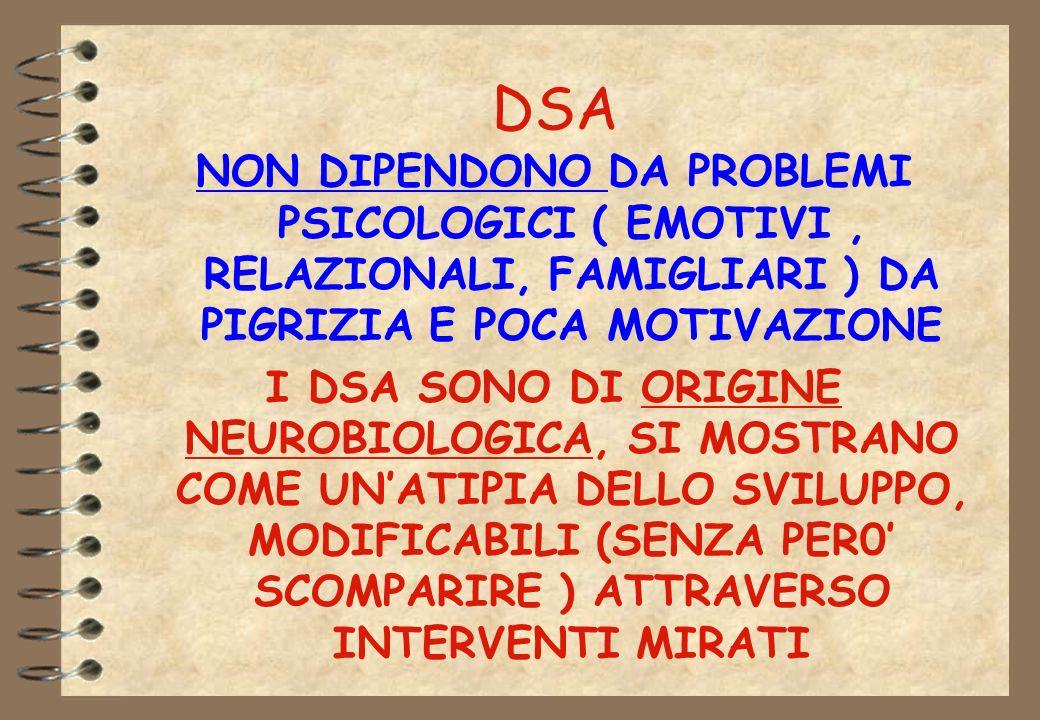 DSA NON DIPENDONO DA PROBLEMI PSICOLOGICI ( EMOTIVI, RELAZIONALI, FAMIGLIARI ) DA PIGRIZIA E POCA MOTIVAZIONE I DSA SONO DI ORIGINE NEUROBIOLOGICA, SI