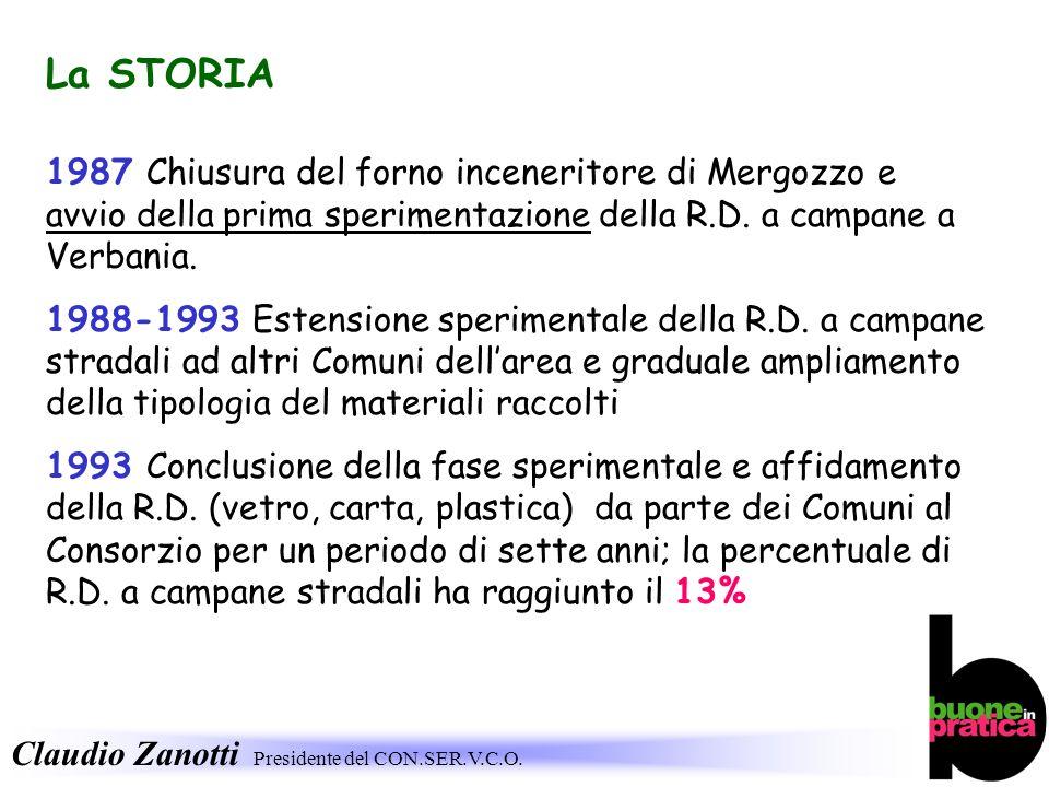 La STORIA 1987 Chiusura del forno inceneritore di Mergozzo e avvio della prima sperimentazione della R.D. a campane a Verbania. 1988-1993 Estensione s