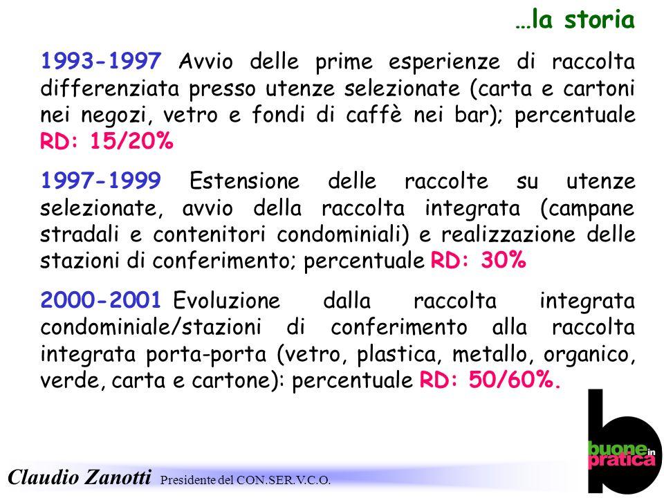 Claudio Zanotti Presidente del CON.SER.V.C.O. …la storia 1993-1997 Avvio delle prime esperienze di raccolta differenziata presso utenze selezionate (c