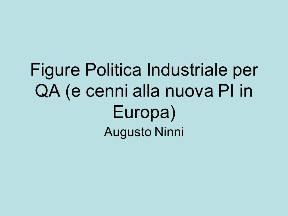 Figure Politica Industriale per QA (e cenni alla nuova PI in Europa) Augusto Ninni
