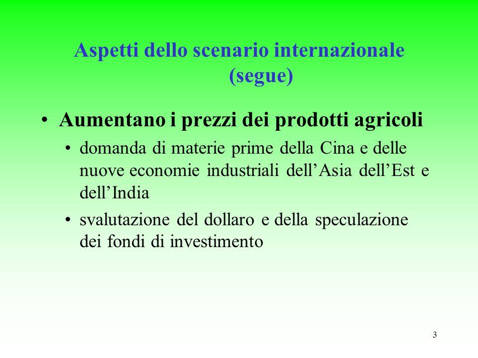 3 Aspetti dello scenario internazionale (segue) Aumentano i prezzi dei prodotti agricoli domanda di materie prime della Cina e delle nuove economie industriali dellAsia dellEst e dellIndia svalutazione del dollaro e della speculazione dei fondi di investimento