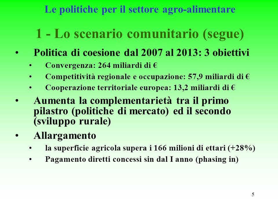 5 Le politiche per il settore agro-alimentare 1 - Lo scenario comunitario (segue) Politica di coesione dal 2007 al 2013: 3 obiettivi Convergenza: 264 miliardi di Competitività regionale e occupazione: 57,9 miliardi di Cooperazione territoriale europea: 13,2 miliardi di Aumenta la complementarietà tra il primo pilastro (politiche di mercato) ed il secondo (sviluppo rurale) Allargamento la superficie agricola supera i 166 milioni di ettari (+28%) Pagamento diretti concessi sin dal I anno (phasing in)