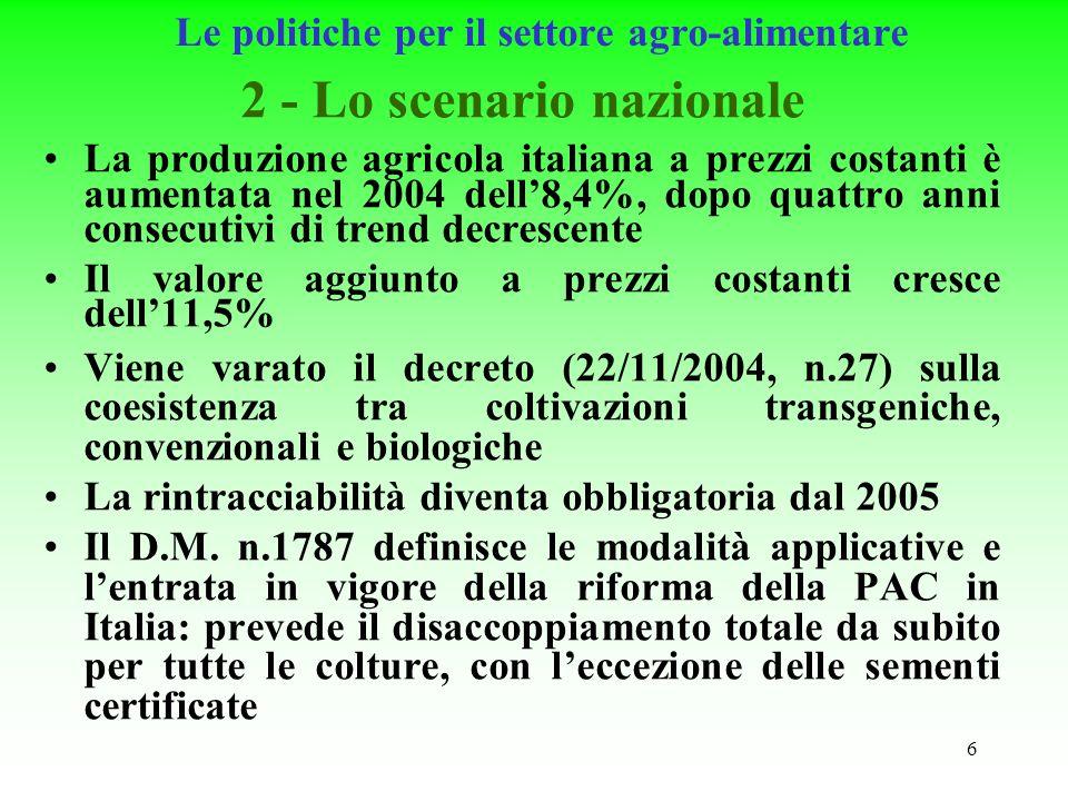 6 Le politiche per il settore agro-alimentare 2 - Lo scenario nazionale La produzione agricola italiana a prezzi costanti è aumentata nel 2004 dell8,4%, dopo quattro anni consecutivi di trend decrescente Il valore aggiunto a prezzi costanti cresce dell11,5% Viene varato il decreto (22/11/2004, n.27) sulla coesistenza tra coltivazioni transgeniche, convenzionali e biologiche La rintracciabilità diventa obbligatoria dal 2005 Il D.M.
