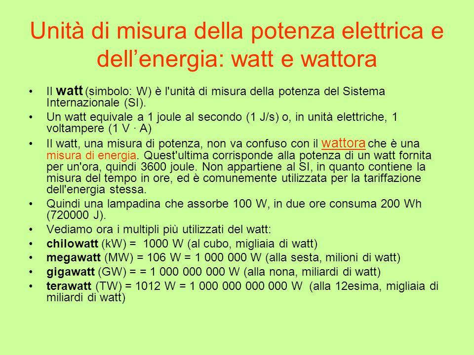 Unità di misura della potenza elettrica e dellenergia: watt e wattora Il watt (simbolo: W) è l unità di misura della potenza del Sistema Internazionale (SI).