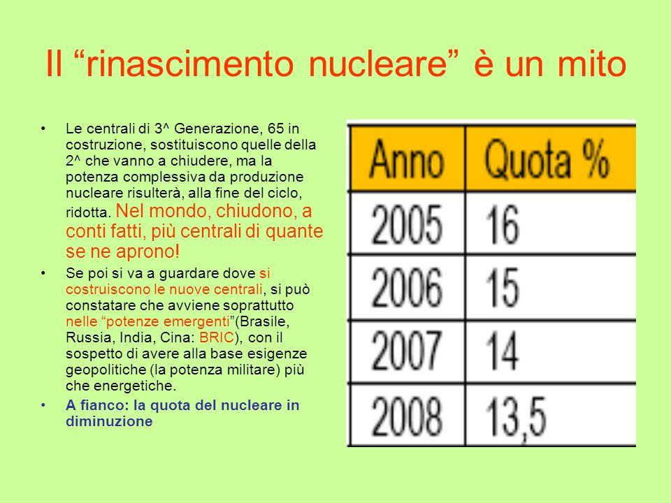 Il rinascimento nucleare è un mito Le centrali di 3^ Generazione, 65 in costruzione, sostituiscono quelle della 2^ che vanno a chiudere, ma la potenza complessiva da produzione nucleare risulterà, alla fine del ciclo, ridotta.