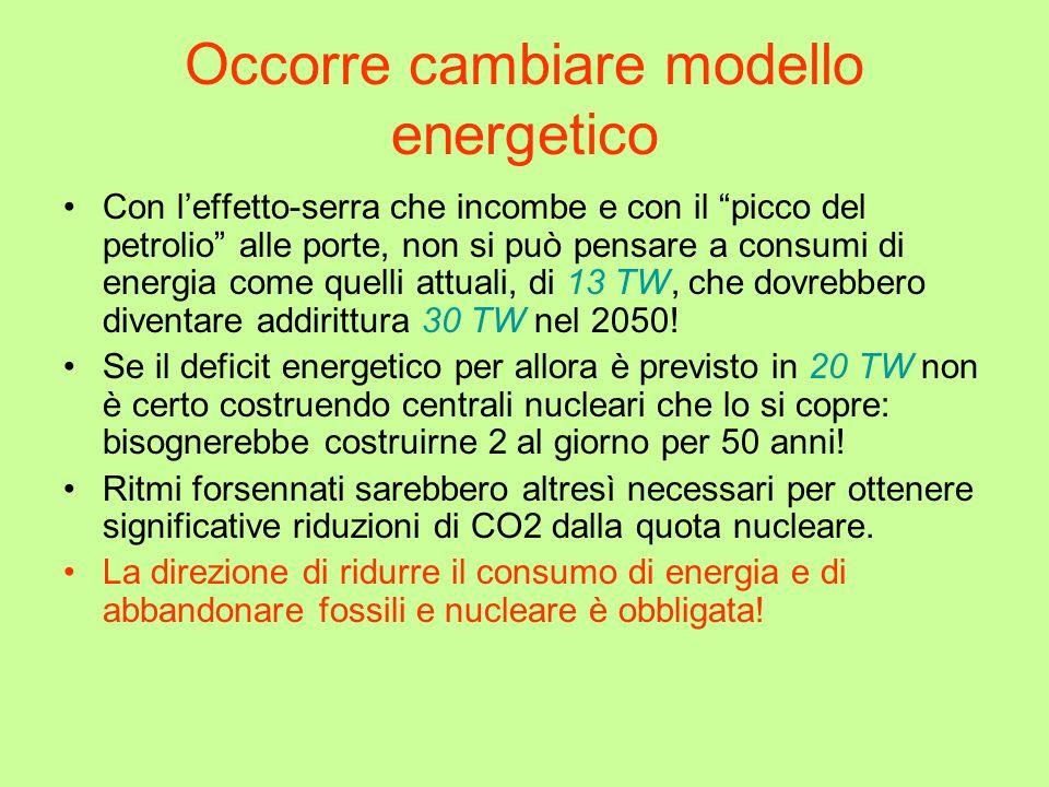 Occorre cambiare modello energetico Con leffetto-serra che incombe e con il picco del petrolio alle porte, non si può pensare a consumi di energia come quelli attuali, di 13 TW, che dovrebbero diventare addirittura 30 TW nel 2050.