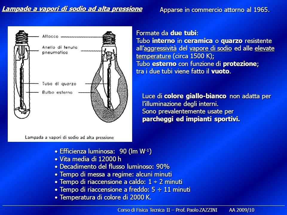 Lampade a vapori di sodio ad alta pressione Apparse in commercio attorno al 1965. Formate da due tubi: Tubo interno in ceramica o quarzo resistente al