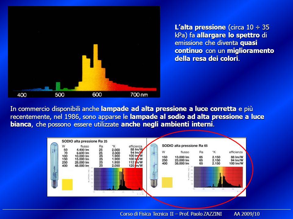Lalta pressione (circa 10 ÷ 35 kPa) fa allargare lo spettro di emissione che diventa quasi continuo con un miglioramento della resa dei colori. In com