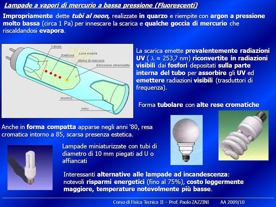 Lampade a vapori di mercurio a bassa pressione (Fluorescenti) Impropriamente dette tubi al neon, realizzate in quarzo e riempite con argon a pressione
