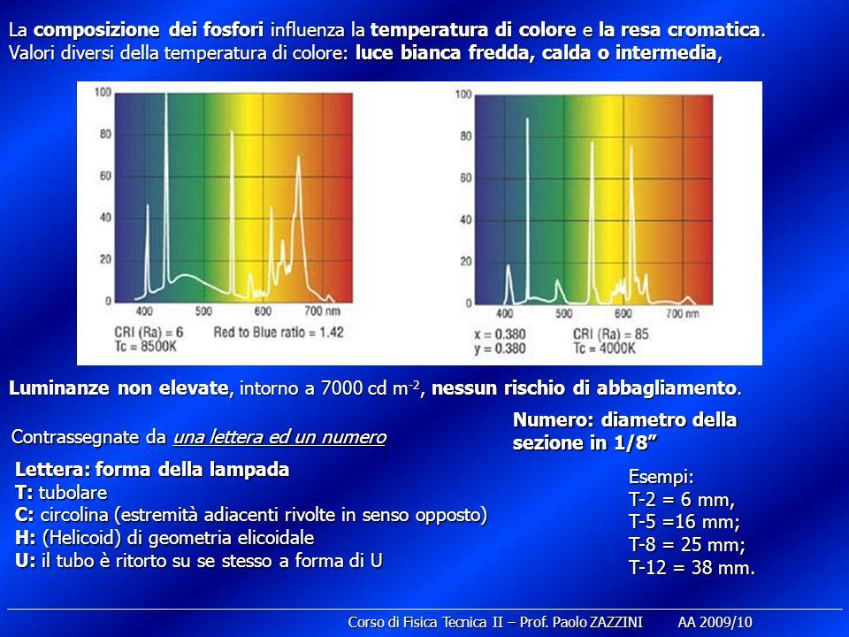La composizione dei fosfori influenza la temperatura di colore e la resa cromatica. Valori diversi della temperatura di colore: luce bianca fredda, ca