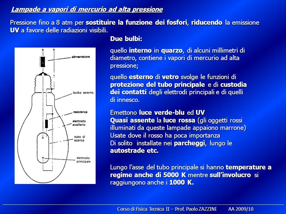 Lampade a vapori di mercurio ad alta pressione Pressione fino a 8 atm per sostituire la funzione dei fosfori, riducendo la emissione UV a favore delle