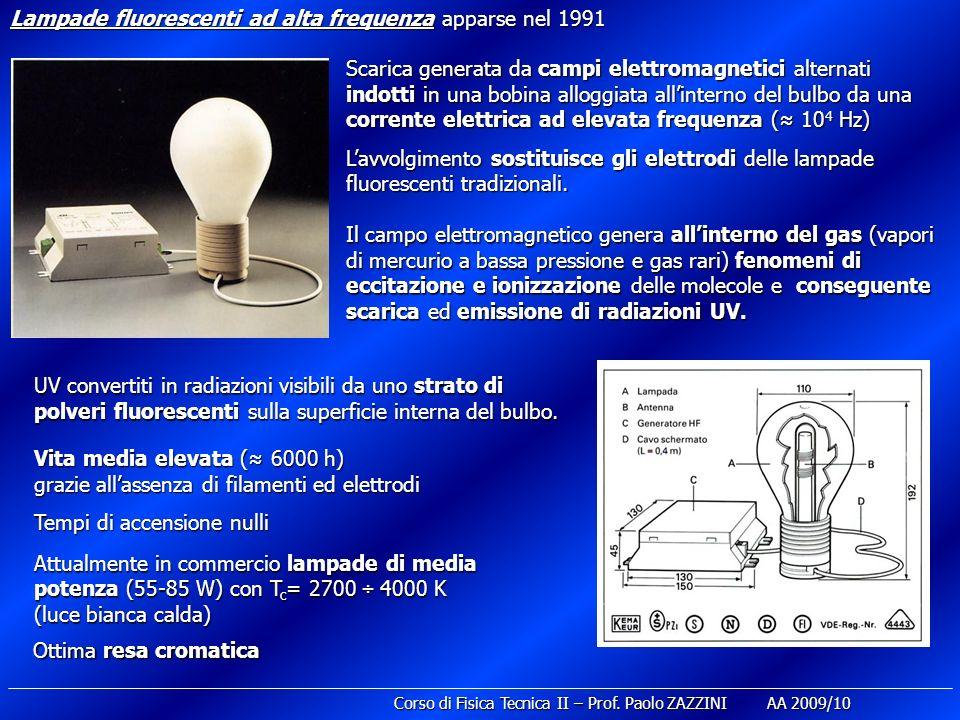 Lampade fluorescenti ad alta frequenza apparse nel 1991 Scarica generata da campi elettromagnetici alternati indotti in una bobina alloggiata allinter