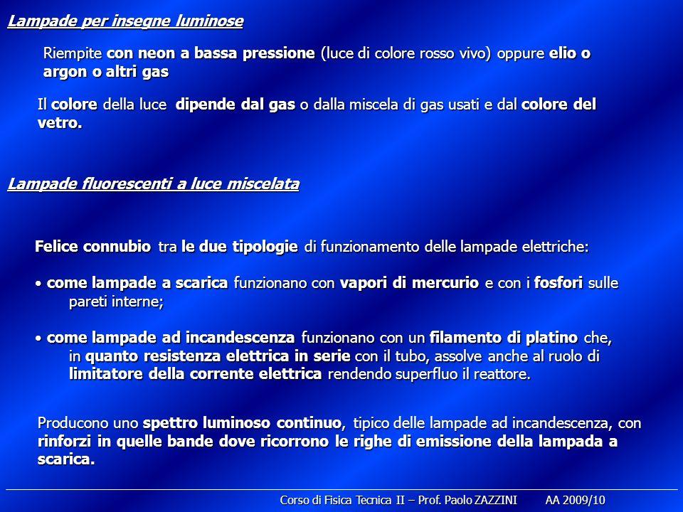 Lampade fluorescenti a luce miscelata Lampade per insegne luminose Riempite con neon a bassa pressione (luce di colore rosso vivo) oppure elio o argon