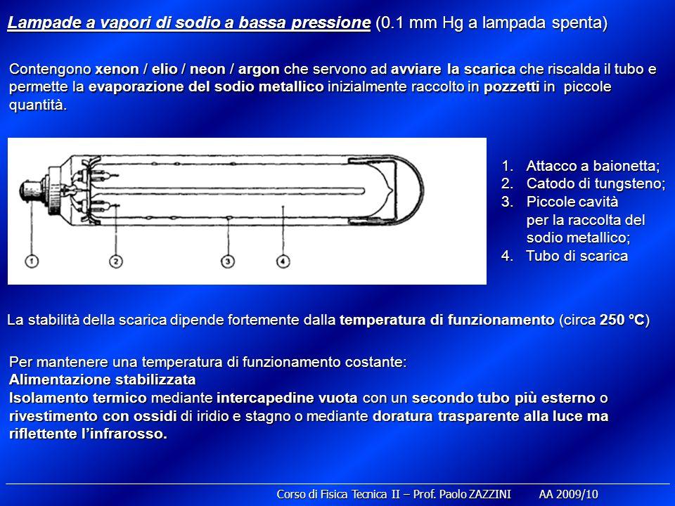 Lampade a vapori di sodio a bassa pressione (0.1 mm Hg a lampada spenta) Contengono xenon / elio / neon / argon che servono ad avviare la scarica che