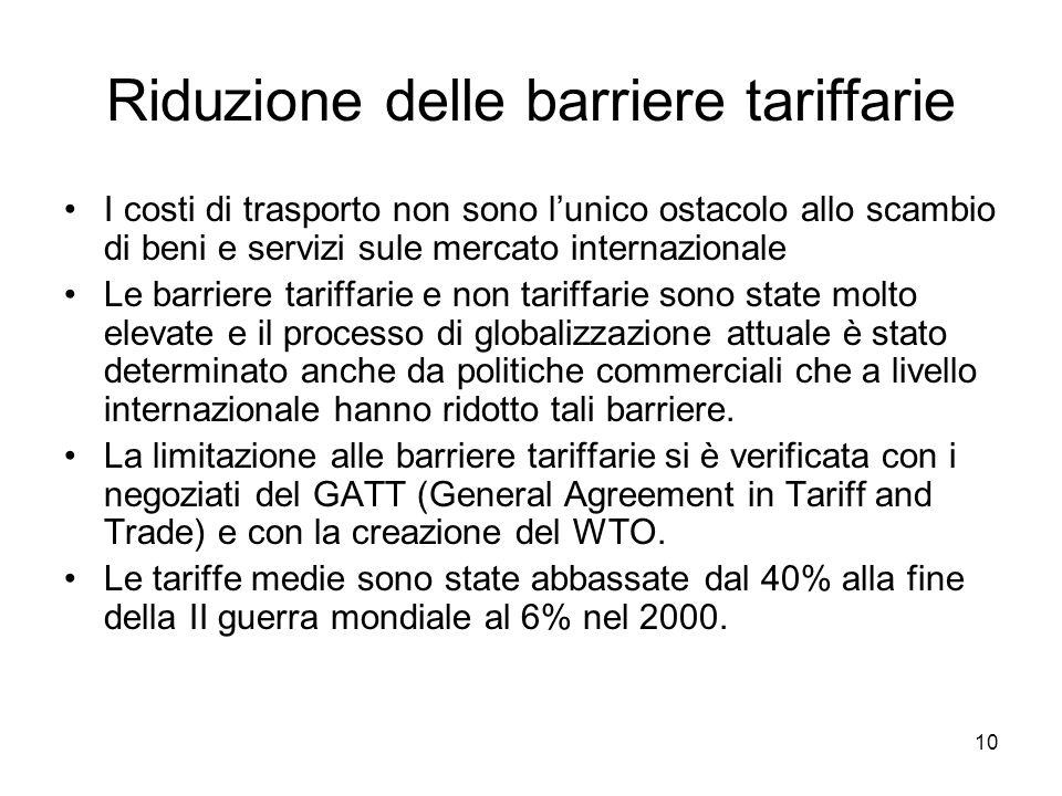 10 Riduzione delle barriere tariffarie I costi di trasporto non sono lunico ostacolo allo scambio di beni e servizi sule mercato internazionale Le bar