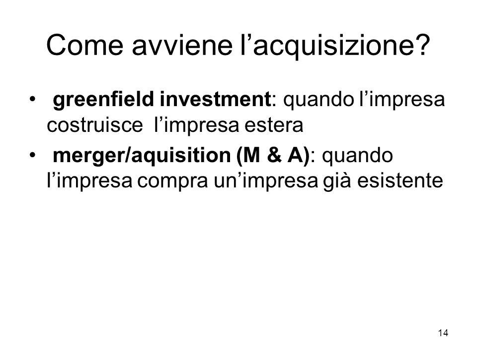 14 Come avviene lacquisizione? greenfield investment: quando limpresa costruisce limpresa estera merger/aquisition (M & A): quando limpresa compra uni