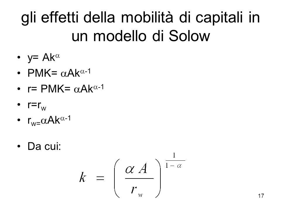17 gli effetti della mobilità di capitali in un modello di Solow y= Ak PMK= Ak -1 r= PMK= Ak -1 r=r w r w= Ak -1 Da cui: