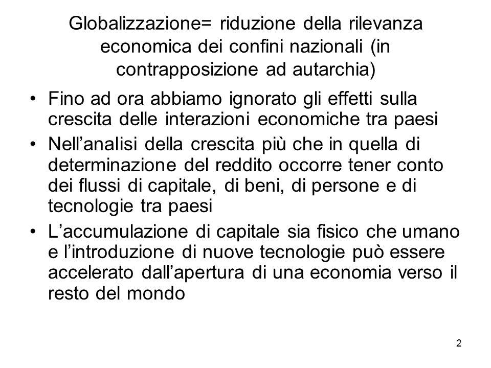 2 Globalizzazione= riduzione della rilevanza economica dei confini nazionali (in contrapposizione ad autarchia) Fino ad ora abbiamo ignorato gli effet