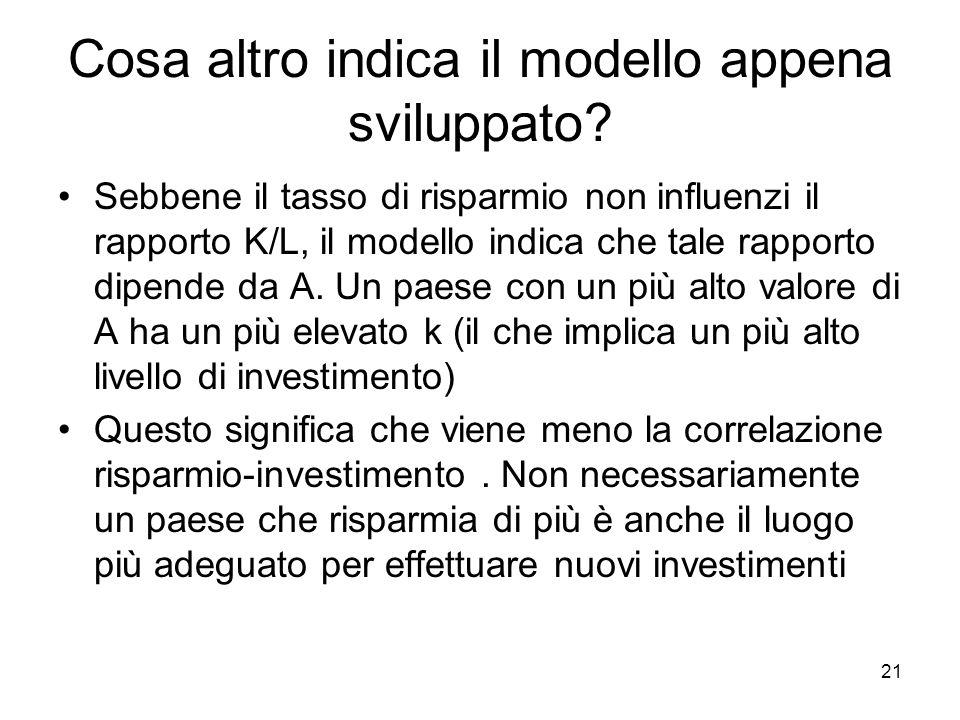 21 Cosa altro indica il modello appena sviluppato? Sebbene il tasso di risparmio non influenzi il rapporto K/L, il modello indica che tale rapporto di